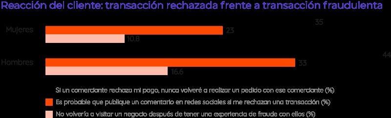 Graphic-28_ESP